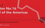umbral de las Americas
